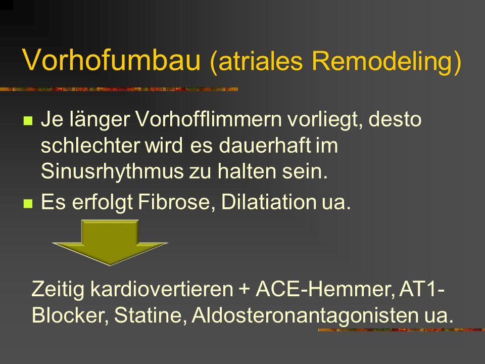 Vorhofumbau (atriales Remodeling) Je länger Vorhofflimmern vorliegt, desto schlechter wird es dauerhaft im Sinusrhythmus zu halten sein.