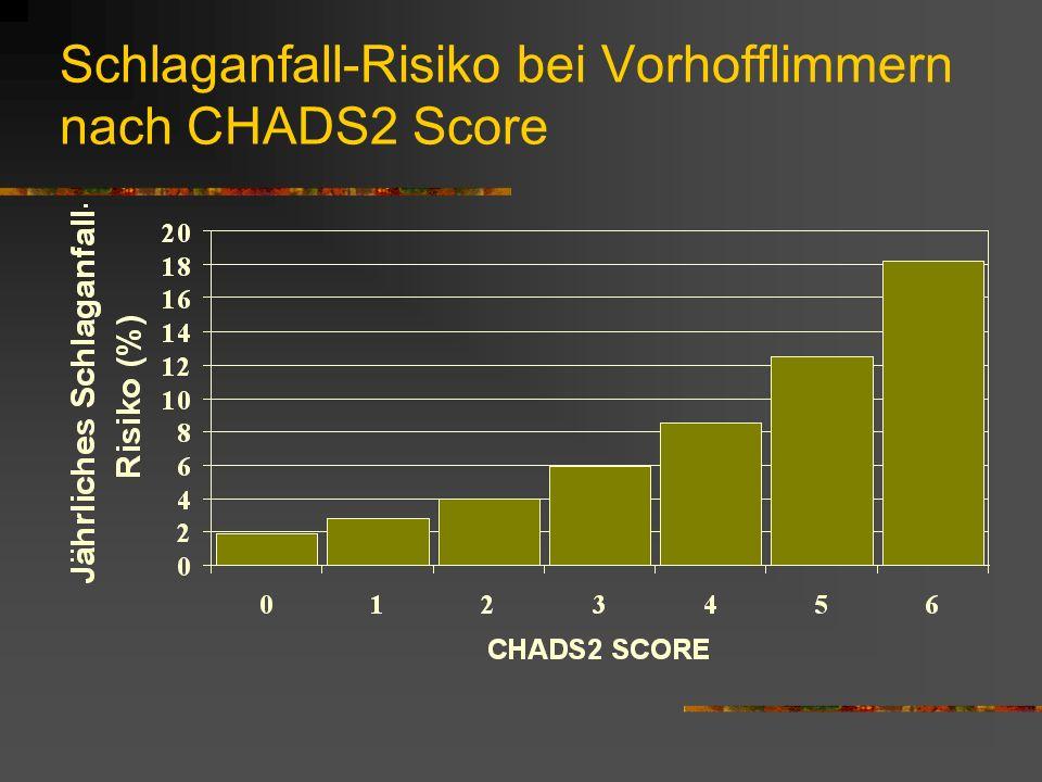 Risiko für Schlaganfall vs.