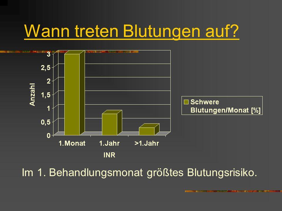 Mann 62J, Luftnot Diabetes mellitus 2, Adipositas HLP, PAVK IIA&(US-Typ) Arterielle Hypertonie Ausschluss KHK&(Coro 7.2.08, EF gut) RR 120/80, Puls 140bpm Tachyarrhythmie bei Vorhofflattern (2:1) Vorhofflatter-Ablation: erfolgreich: SR, EF 40% Hatte bereits Falithrom (CHADS-Score = 3) Leidet wegen TAA unter Herzrhythmusstörungen – eher Rhythmuskontrolle DCM/strukturelle Herzerkrankung als Ursache ABCABC