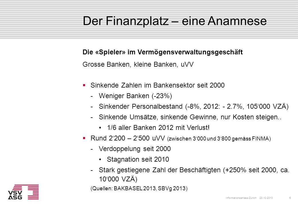 Der Finanzplatz – eine Anamnese Sinkende Zahlen im Bankensektor seit 2000 Weniger Banken (-23%) Sinkender Personalbestand (-8%, 2012: - 2.7%, 105000