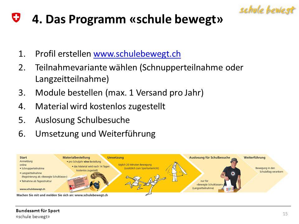 Bundesamt für Sport «schule bewegt» 1.Profil erstellen www.schulebewegt.chwww.schulebewegt.ch 2.Teilnahmevariante wählen (Schnupperteilnahme oder Langzeitteilnahme) 3.Module bestellen (max.