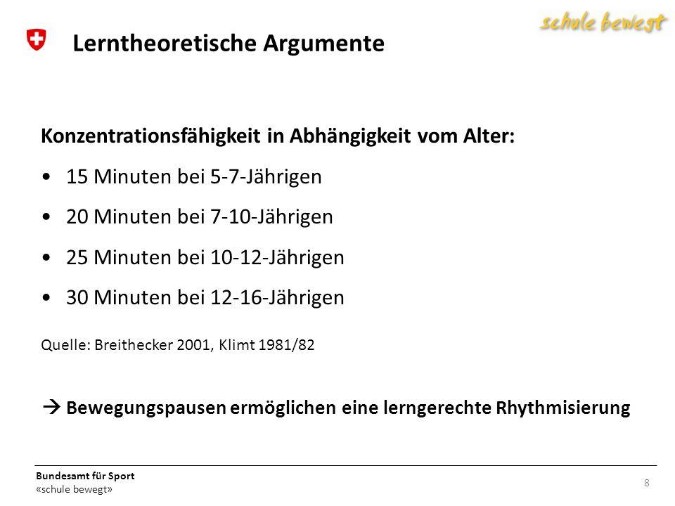 Bundesamt für Sport «schule bewegt» Konzentrationsfähigkeit in Abhängigkeit vom Alter: 15 Minuten bei 5-7-Jährigen 20 Minuten bei 7-10-Jährigen 25 Minuten bei 10-12-Jährigen 30 Minuten bei 12-16-Jährigen Quelle: Breithecker 2001, Klimt 1981/82 8 Lerntheoretische Argumente Bewegungspausen ermöglichen eine lerngerechte Rhythmisierung