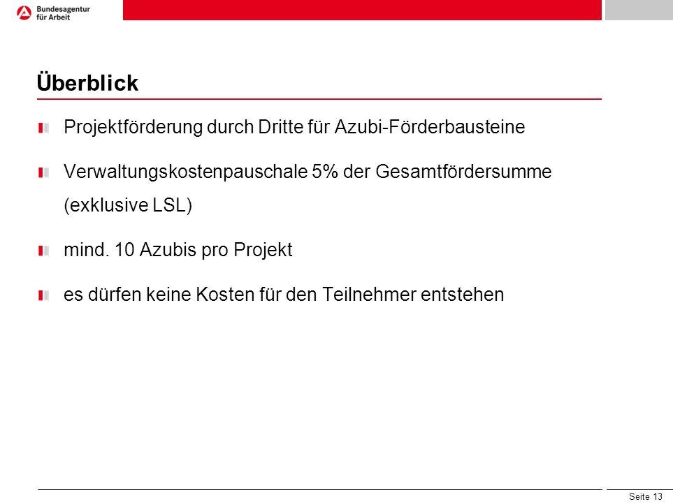 Seite 13 Überblick Projektförderung durch Dritte für Azubi-Förderbausteine Verwaltungskostenpauschale 5% der Gesamtfördersumme (exklusive LSL) mind. 1
