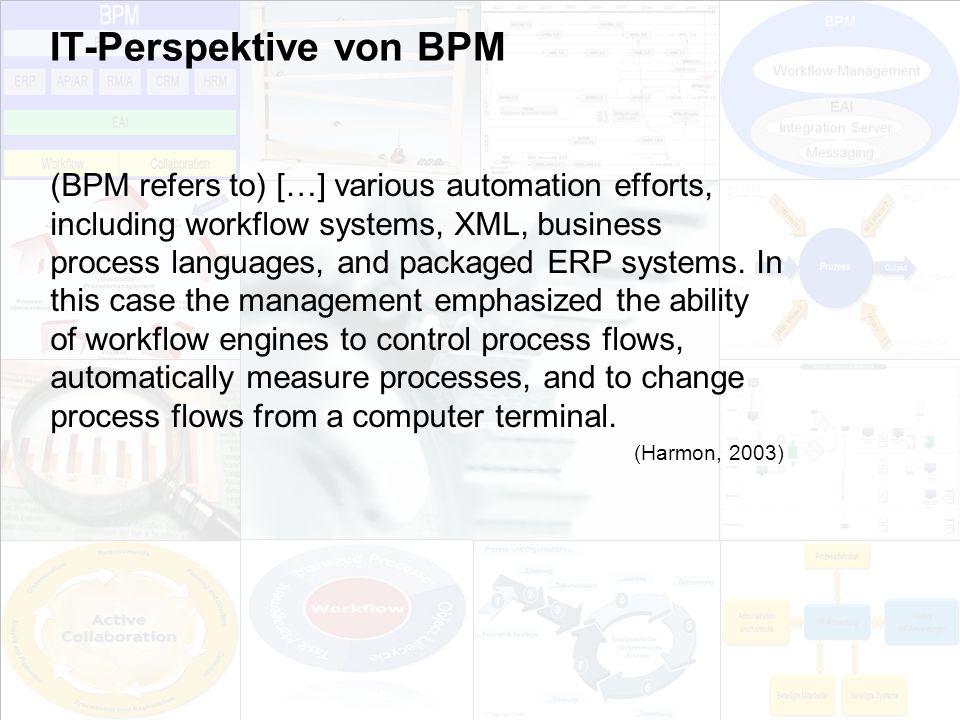 16 EIM Update und Trends 2010 Dr. Ulrich Kampffmeyer PROJECT CONSULT Unternehmensberatung Dr. Ulrich Kampffmeyer GmbH Breitenfelder Straße 17 20251 Ha