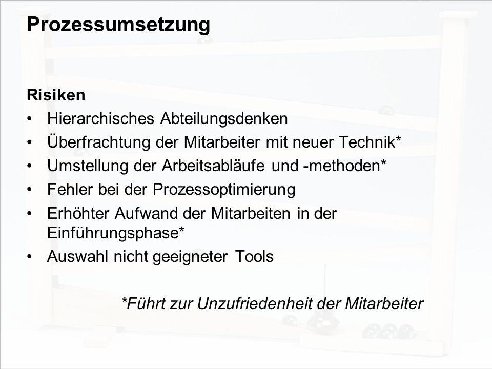 38 EIM Update und Trends 2010 Dr. Ulrich Kampffmeyer PROJECT CONSULT Unternehmensberatung Dr. Ulrich Kampffmeyer GmbH Breitenfelder Straße 17 20251 Ha