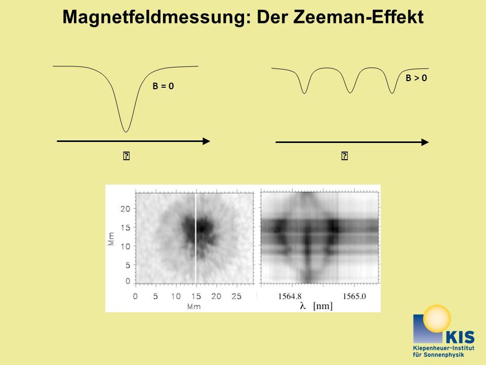 B = 0 B > 0 Magnetfeldmessung: Der Zeeman-Effekt