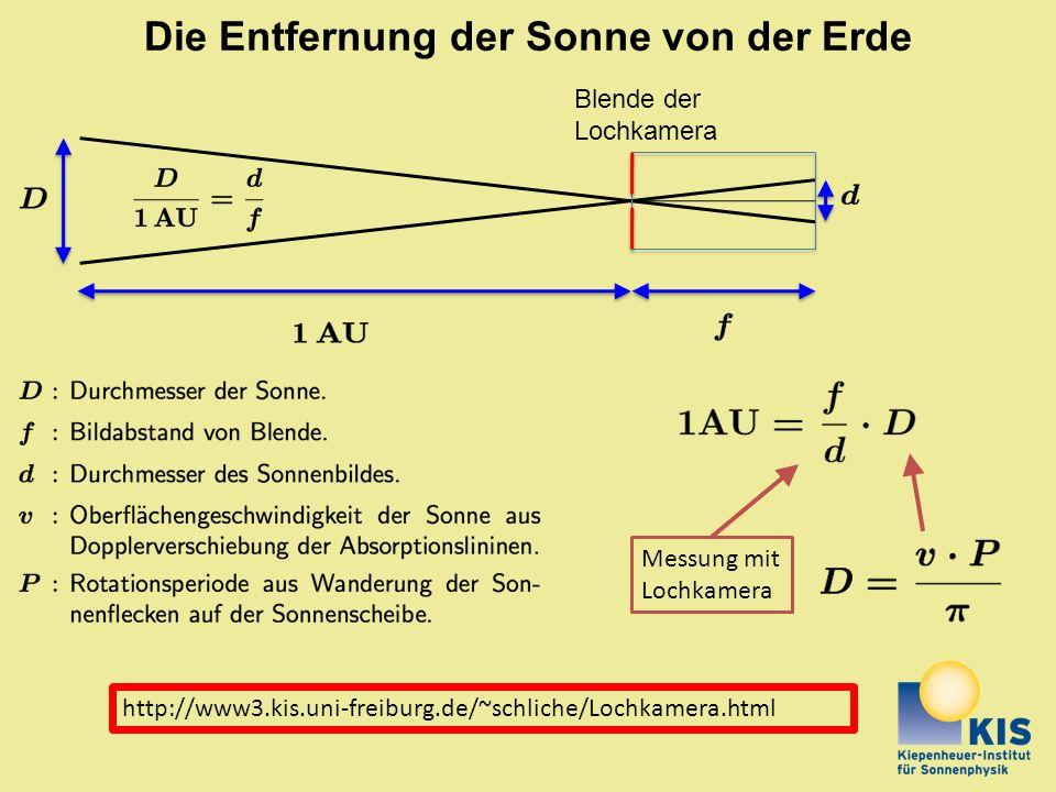 Die Entfernung der Sonne von der Erde Blende der Lochkamera Messung mit Lochkamera http://www3.kis.uni-freiburg.de/~schliche/Lochkamera.html