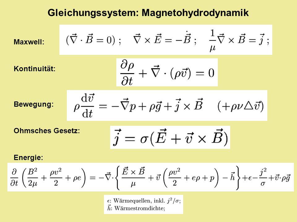Gleichungssystem: Magnetohydrodynamik Maxwell: Kontinuität: Bewegung: Ohmsches Gesetz: Energie: