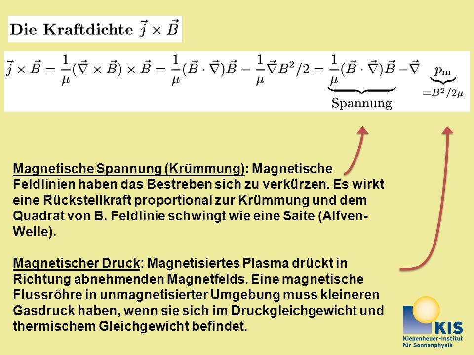 Magnetische Spannung (Krümmung): Magnetische Feldlinien haben das Bestreben sich zu verkürzen. Es wirkt eine Rückstellkraft proportional zur Krümmung