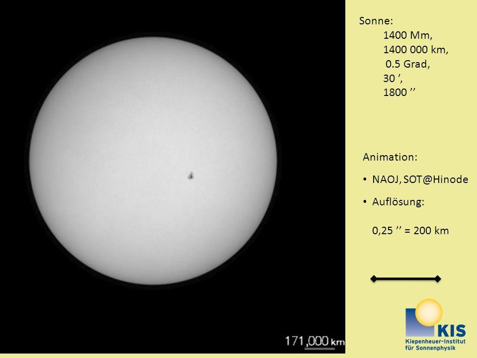 Animation: NAOJ, SOT@Hinode Auflösung: 0,25 = 200 km Sonne: 1400 Mm, 1400 000 km, 0.5 Grad, 30, 1800