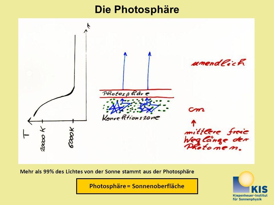 Mehr als 99% des Lichtes von der Sonne stammt aus der Photosphäre Photosphäre = Sonnenoberfläche Die Photosphäre