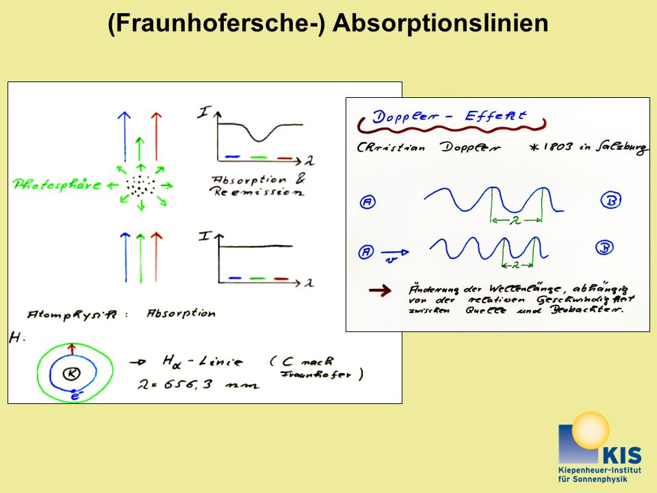 (Fraunhofersche-) Absorptionslinien