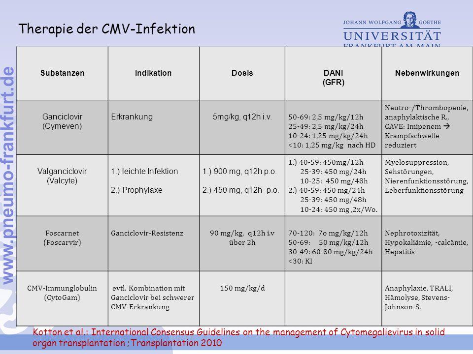 Therapie der CMV-Infektion SubstanzenIndikationDosisDANI (GFR) Nebenwirkungen Ganciclovir (Cymeven) Erkrankung5mg/kg, q12h i.v. 50-69: 2,5 mg/kg/12h 2