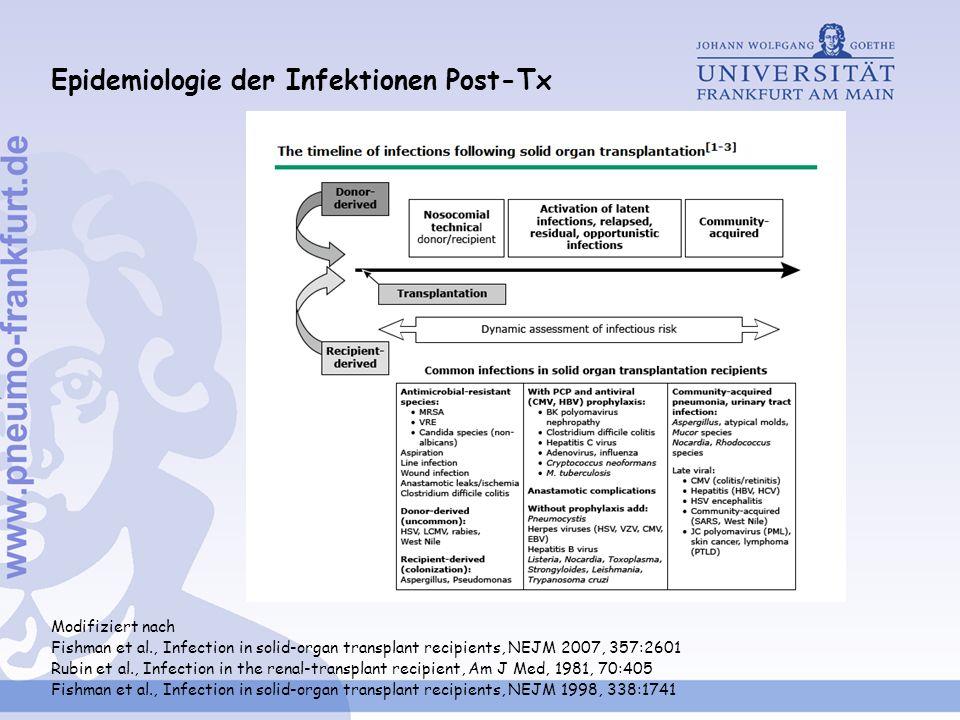 Epidemiologie der Infektionen Post-Tx Modifiziert nach Fishman et al., Infection in solid-organ transplant recipients, NEJM 2007, 357:2601 Rubin et al