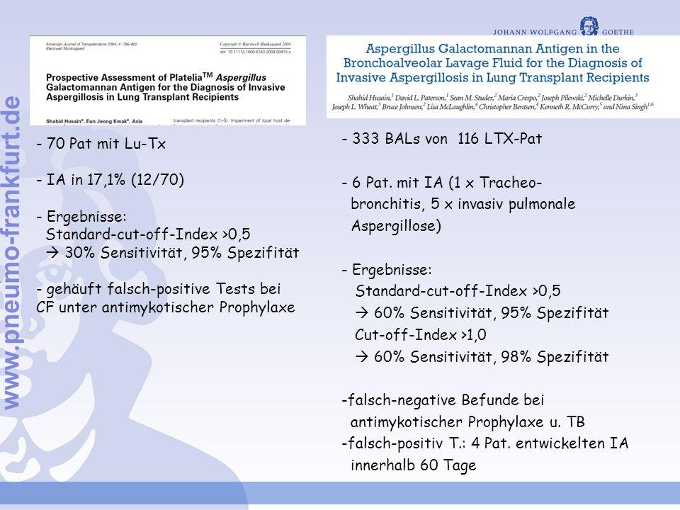 - 70 Pat mit Lu-Tx - IA in 17,1% (12/70) - Ergebnisse: Standard-cut-off-Index >0,5 30% Sensitivität, 95% Spezifität - gehäuft falsch-positive Tests bei CF unter antimykotischer Prophylaxe - 333 BALs von 116 LTX-Pat - 6 Pat.