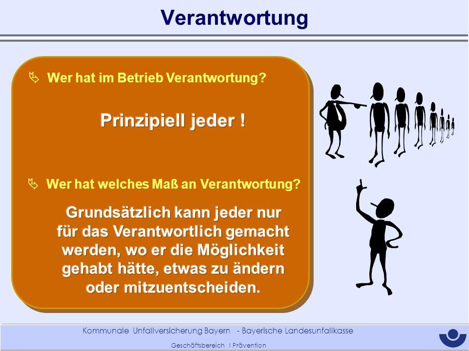 Kommunale Unfallversicherung Bayern - Bayerische Landesunfallkasse Geschäftsbereich I Prävention Verantwortung Wer hat welches Maß an Verantwortung? W