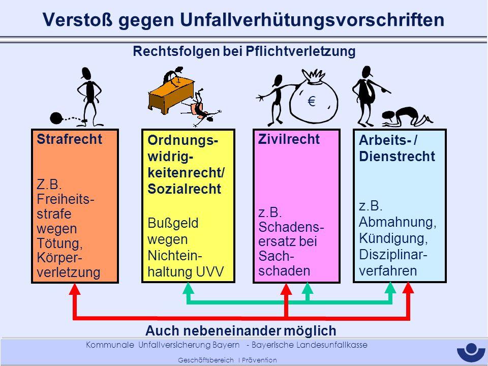 Kommunale Unfallversicherung Bayern - Bayerische Landesunfallkasse Geschäftsbereich I Prävention Verstoß gegen Unfallverhütungsvorschriften Strafrecht