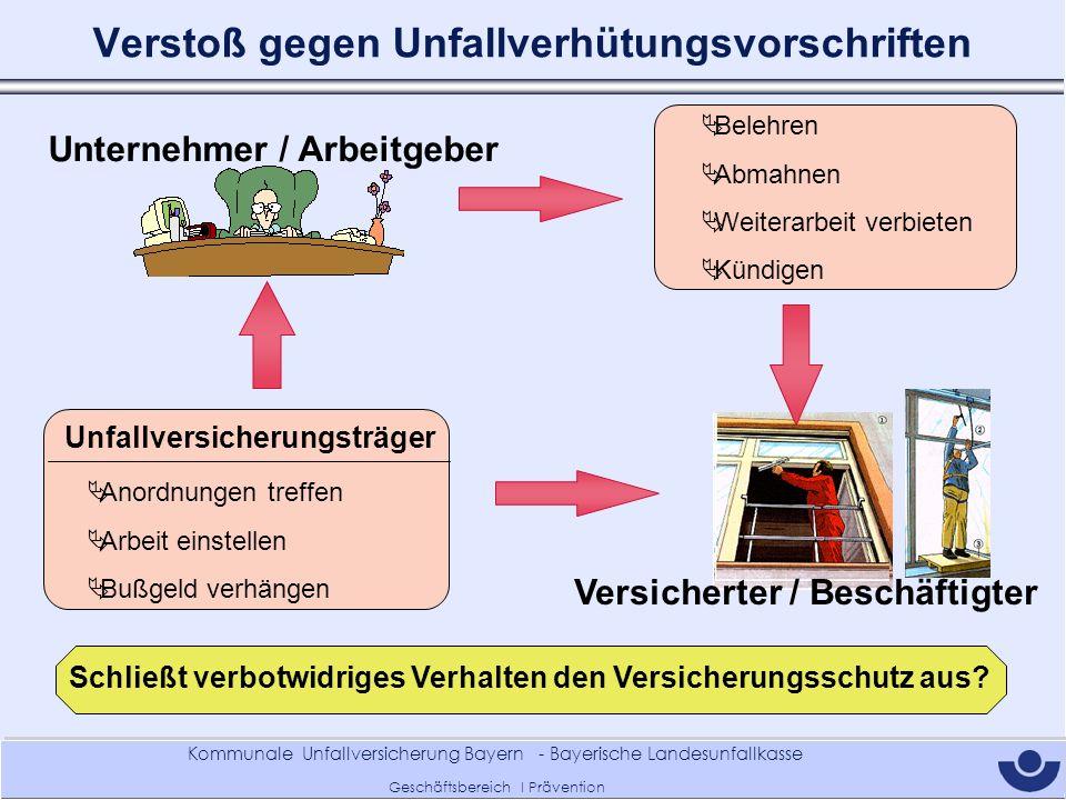 Kommunale Unfallversicherung Bayern - Bayerische Landesunfallkasse Geschäftsbereich I Prävention Unfallversicherungsträger Anordnungen treffen Arbeit