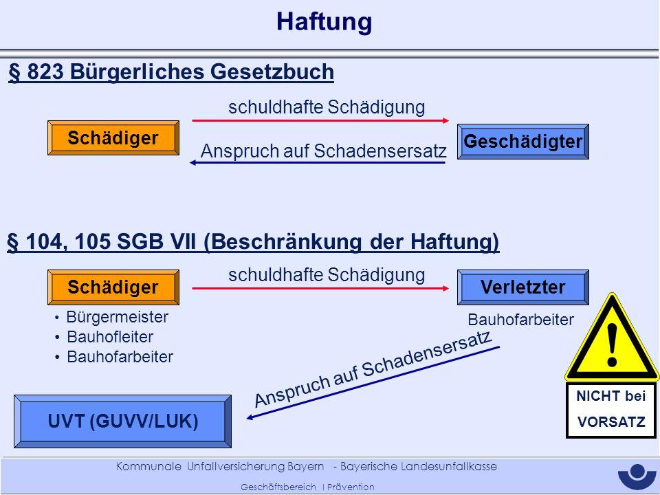 Kommunale Unfallversicherung Bayern - Bayerische Landesunfallkasse Geschäftsbereich I Prävention Haftung Schädiger Geschädigter schuldhafte Schädigung