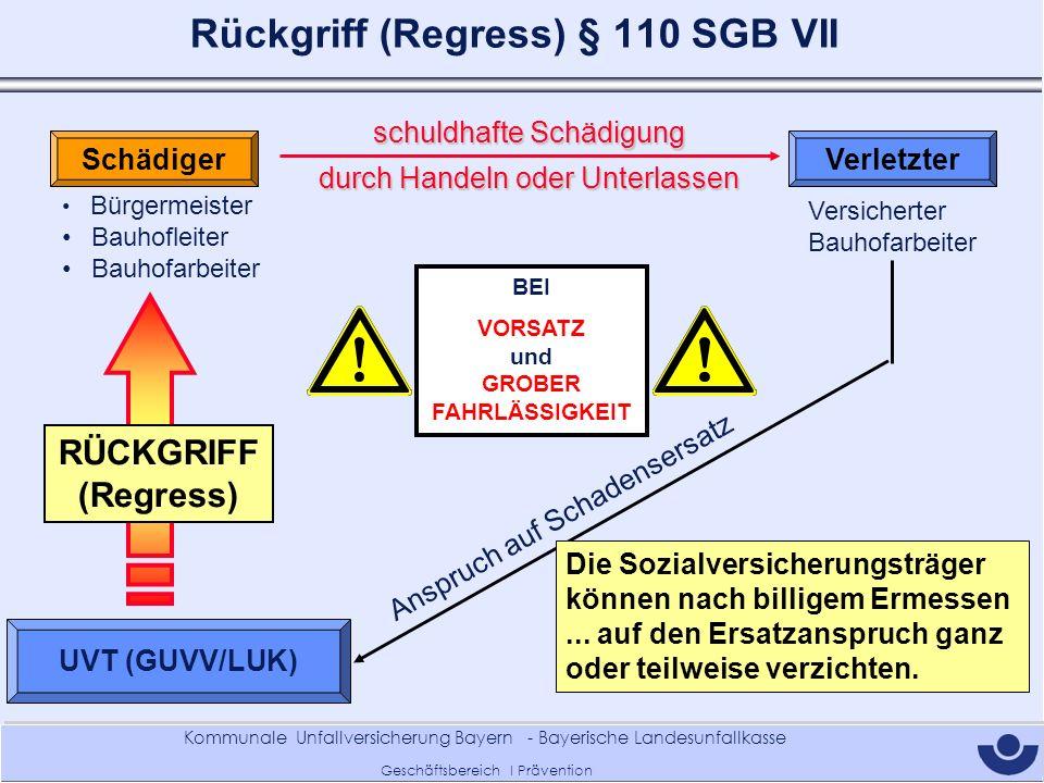 Kommunale Unfallversicherung Bayern - Bayerische Landesunfallkasse Geschäftsbereich I Prävention Rückgriff (Regress) § 110 SGB VII schuldhafte Schädig