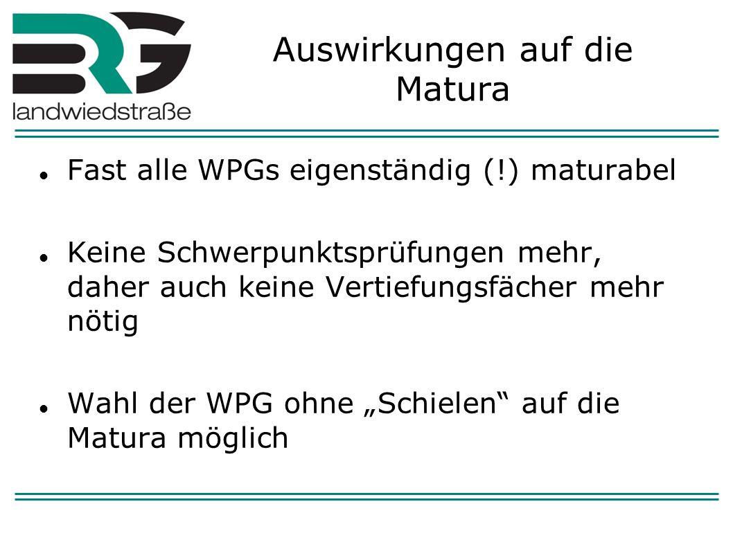 Auswirkungen auf die Matura Fast alle WPGs eigenständig (!) maturabel Keine Schwerpunktsprüfungen mehr, daher auch keine Vertiefungsfächer mehr nötig Wahl der WPG ohne Schielen auf die Matura möglich