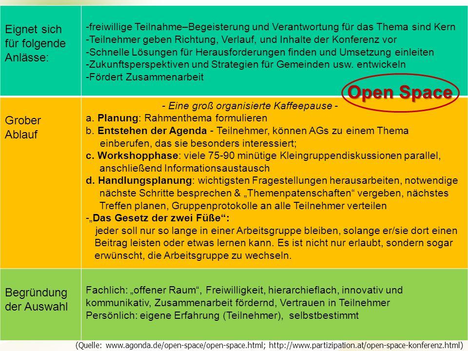 Projektteam Regionale Esskultur Brandenburg · HNE Eberswalde (FH) · Modul Projektplanung und -managementSeite 13 Hochschule für nachhaltige Entwicklun