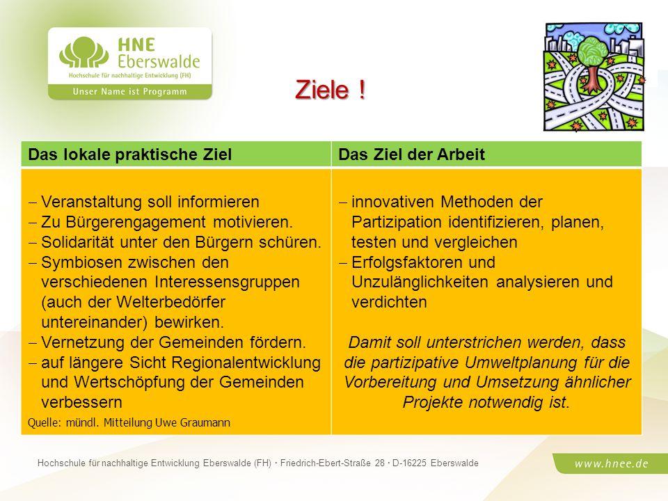 Projektteam Regionale Esskultur Brandenburg · HNE Eberswalde (FH) · Modul Projektplanung und -managementSeite 6 Hochschule für nachhaltige Entwicklung