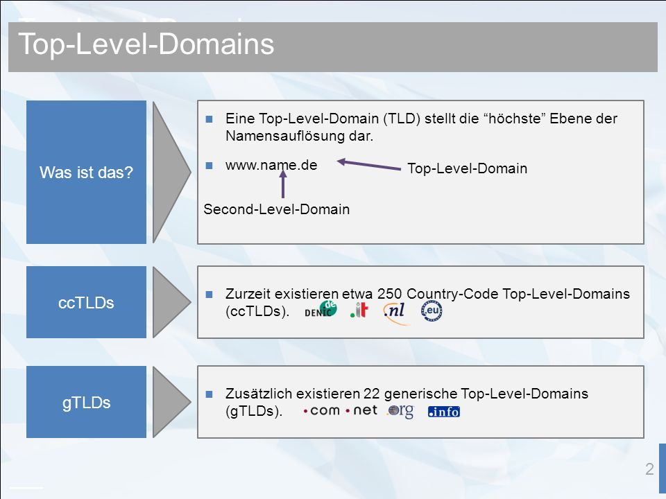 Top-Level-Domains 2 Was ist das.