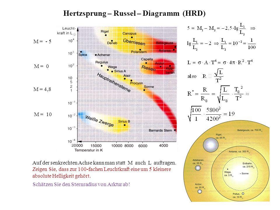 Hertzsprung – Russel – Diagramm (HRD) Auf der senkrechten Achse kann man statt M auch L auftragen. Zeigen Sie, dass zur 100-fachen Leuchtkraft eine um