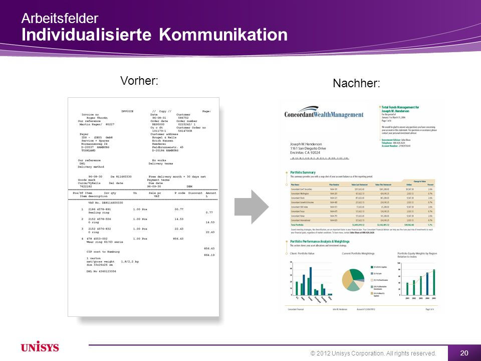 © 2012 Unisys Corporation. All rights reserved. 20 Vorher: Nachher: Arbeitsfelder Individualisierte Kommunikation