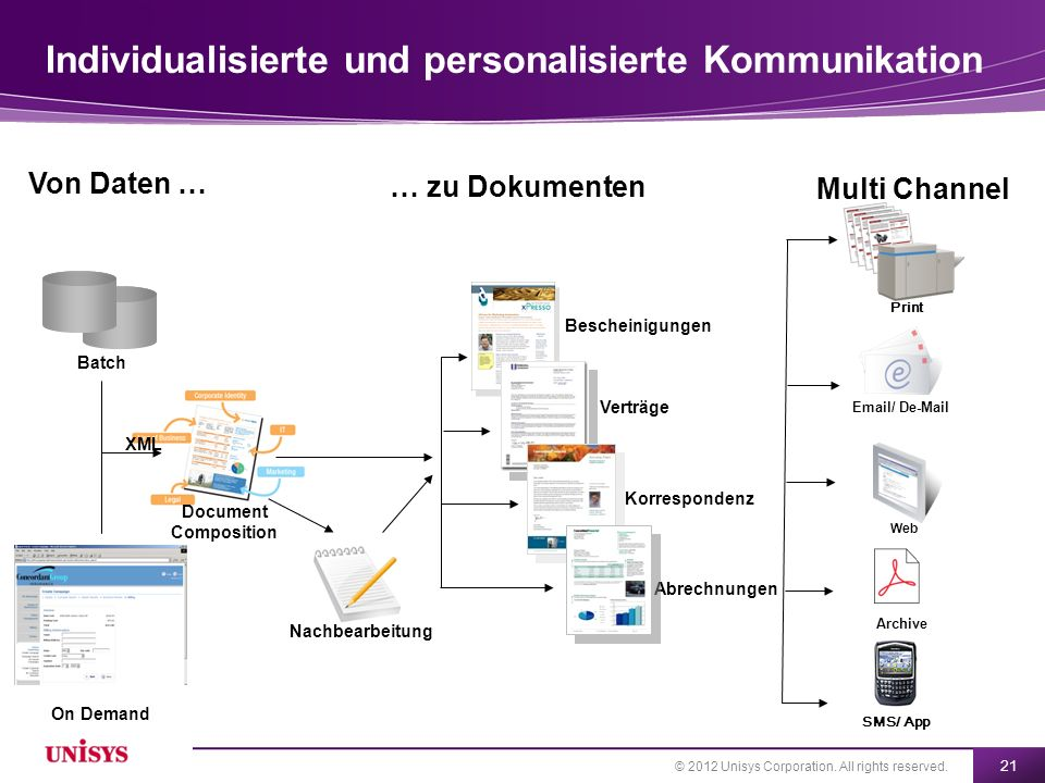 © 2012 Unisys Corporation. All rights reserved. 21 Individualisierte und personalisierte Kommunikation Von Daten … On Demand Batch XML … zu Dokumenten