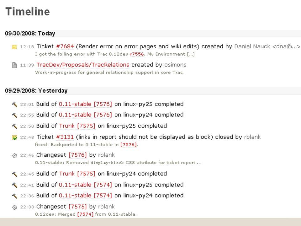 Project Timeline Bietet eine historische Sicht Zusammenfassung aller TRAC-Events Wiki Änderungen Tickets Änderungen im Source-Code Meilensteine Hyperl