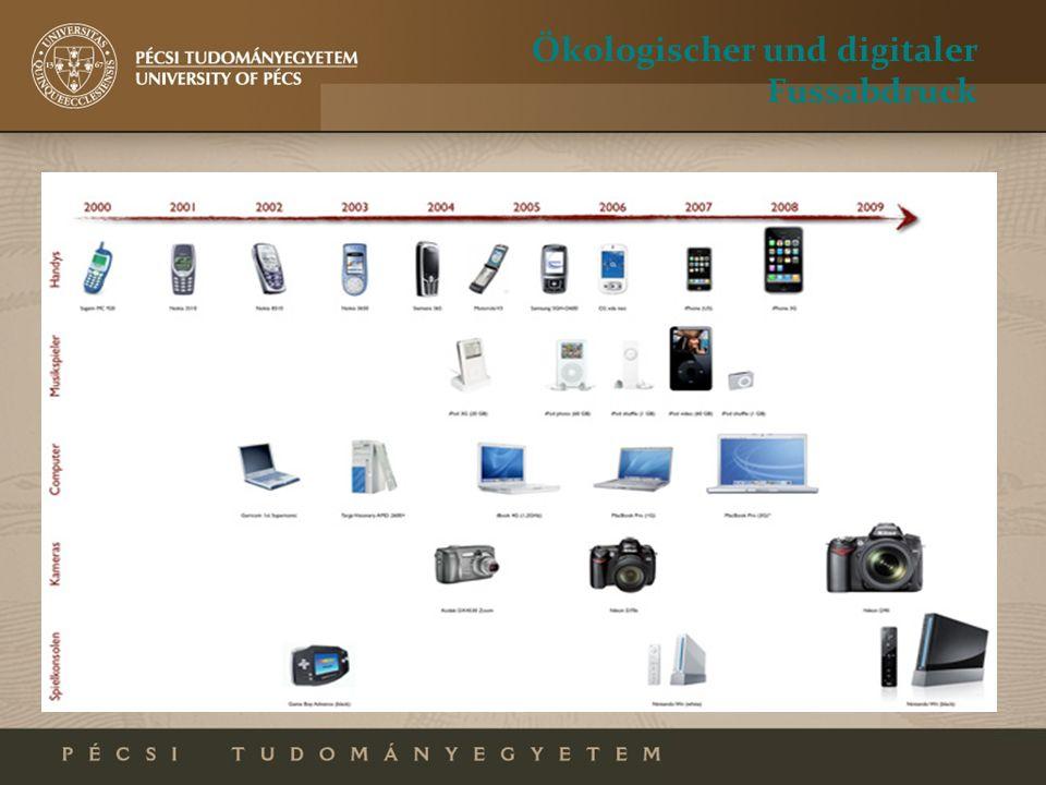 Ökologischer und digitaler Fussabdruck