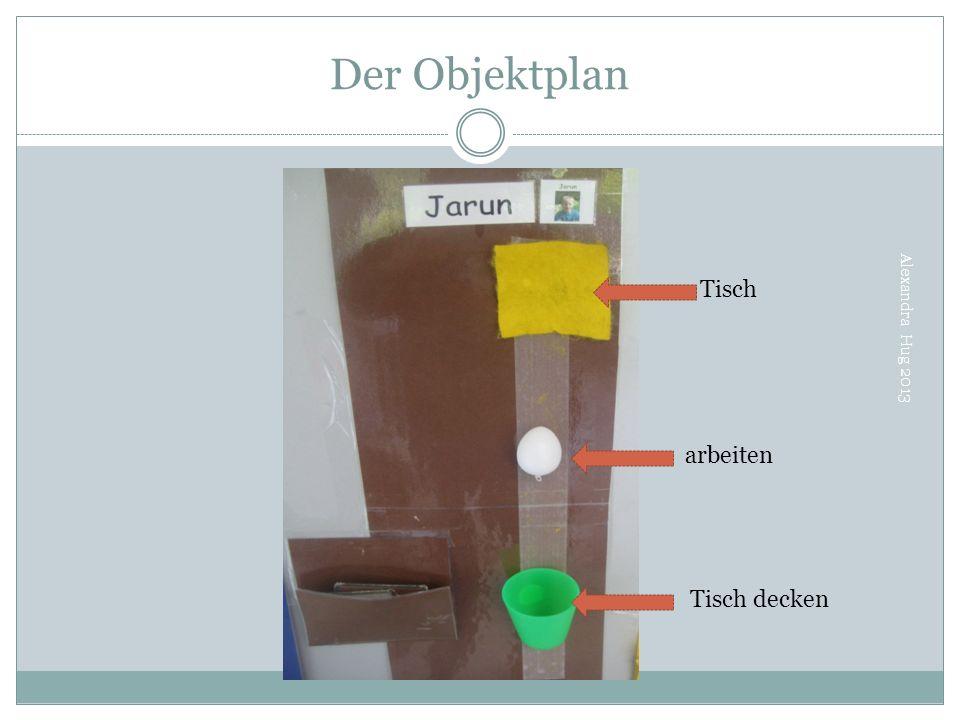 Der Objektplan Alexandra Hug 2013 Tisch arbeiten Tisch decken