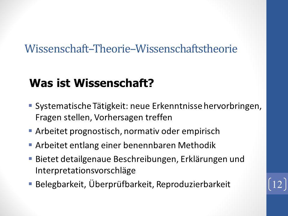 Wissenschaft–Theorie–Wissenschaftstheorie Systematische Tätigkeit: neue Erkenntnisse hervorbringen, Fragen stellen, Vorhersagen treffen Arbeitet progn