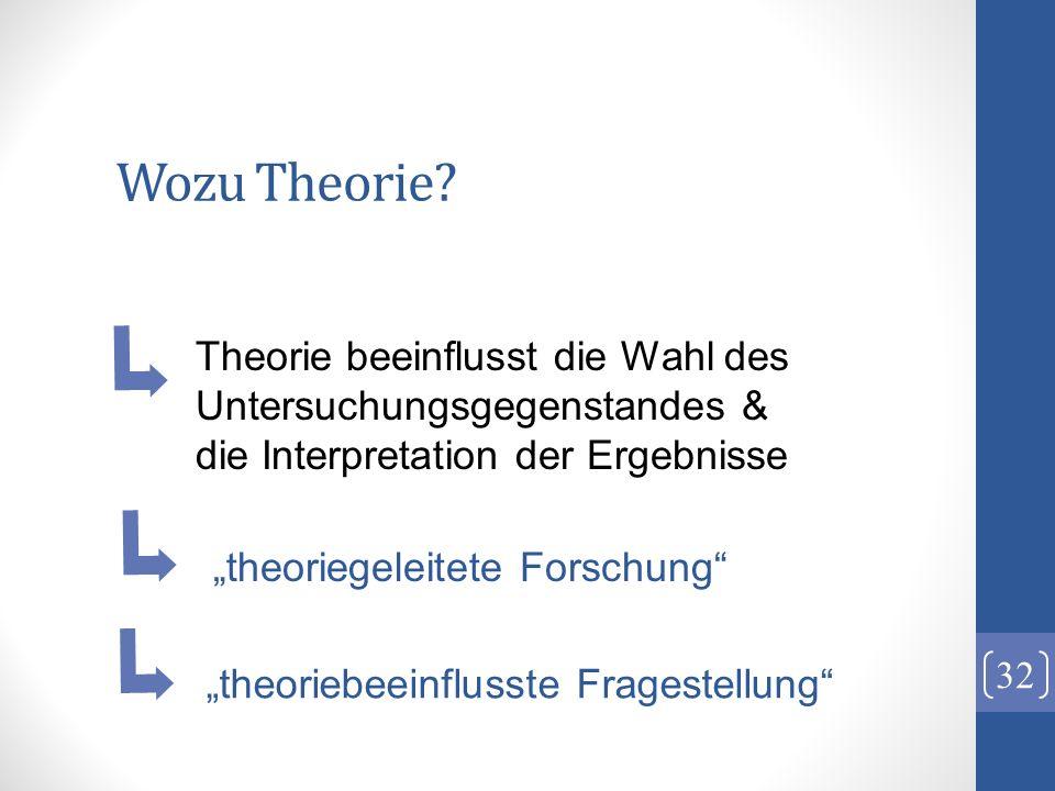 Wozu Theorie? 32 Theorie beeinflusst die Wahl des Untersuchungsgegenstandes & die Interpretation der Ergebnisse theoriegeleitete Forschung theoriebeei