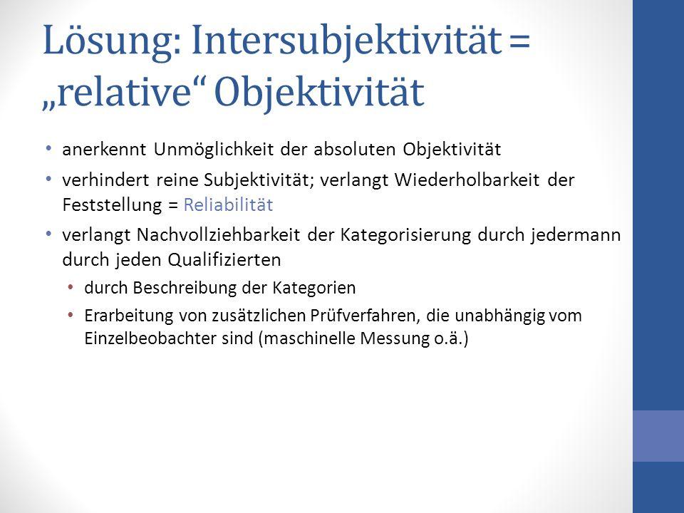 Lösung: Intersubjektivität = relative Objektivität anerkennt Unmöglichkeit der absoluten Objektivität verhindert reine Subjektivität; verlangt Wiederh