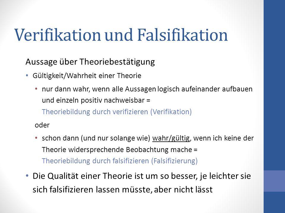Verifikation und Falsifikation Aussage über Theoriebestätigung Gültigkeit/Wahrheit einer Theorie nur dann wahr, wenn alle Aussagen logisch aufeinander