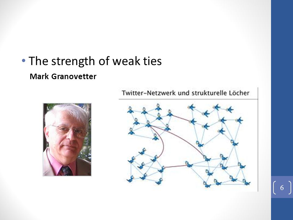 The strength of weak ties Mark Granovetter 6