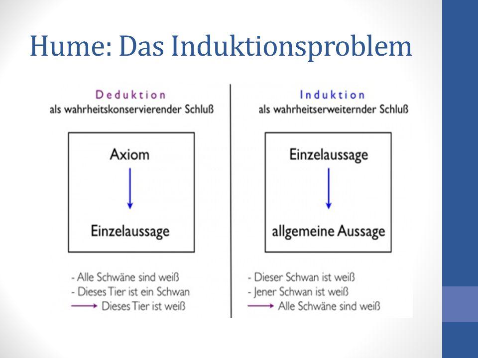 Hume: Das Induktionsproblem