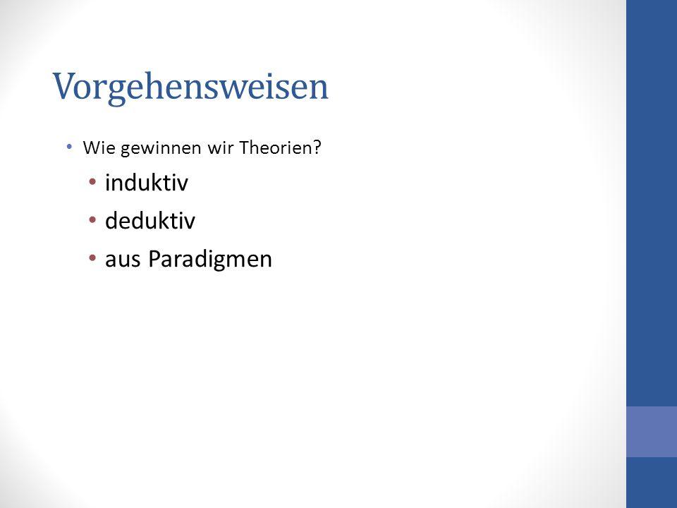 Vorgehensweisen Wie gewinnen wir Theorien? induktiv deduktiv aus Paradigmen