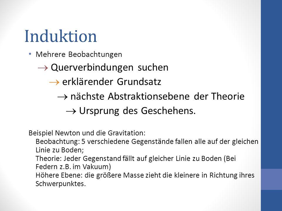 Induktion Mehrere Beobachtungen Querverbindungen suchen erklärender Grundsatz nächste Abstraktionsebene der Theorie Ursprung des Geschehens. Beispiel
