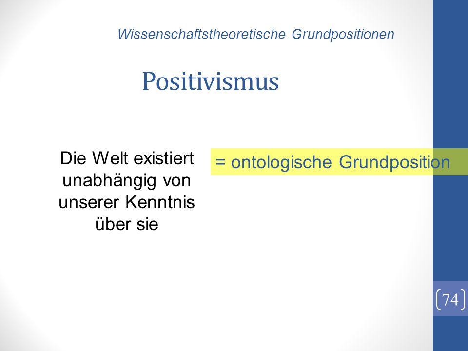 Positivismus 74 Die Welt existiert unabhängig von unserer Kenntnis über sie Wissenschaftstheoretische Grundpositionen = ontologische Grundposition