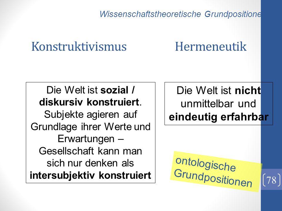 Konstruktivismus Hermeneutik 78 Wissenschaftstheoretische Grundpositionen Die Welt ist sozial / diskursiv konstruiert. Subjekte agieren auf Grundlage