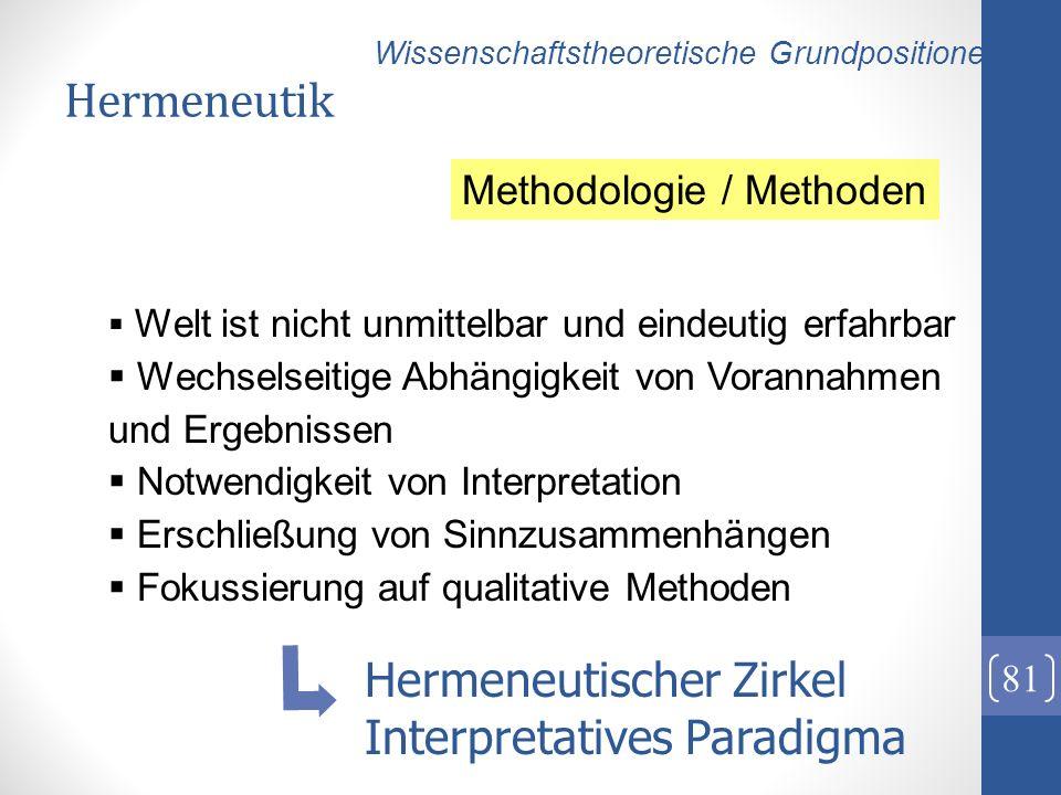 Hermeneutik 81 Welt ist nicht unmittelbar und eindeutig erfahrbar Wechselseitige Abhängigkeit von Vorannahmen und Ergebnissen Notwendigkeit von Interp