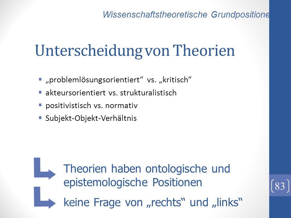Unterscheidung von Theorien problemlösungsorientiert vs. kritisch akteursorientiert vs. strukturalistisch positivistisch vs. normativ Subjekt-Objekt-V