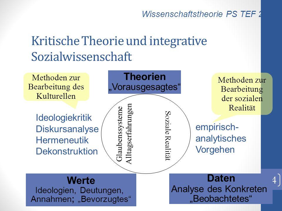 Kritische Theorie und integrative Sozialwissenschaft 84 Ideologiekritik Diskursanalyse Hermeneutik Dekonstruktion empirisch- analytisches Vorgehen Wis