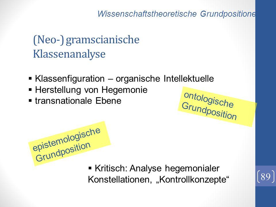 (Neo-) gramscianische Klassenanalyse 89 Klassenfiguration – organische Intellektuelle Herstellung von Hegemonie transnationale Ebene Wissenschaftstheo