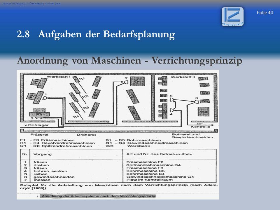 Folie 40 © Skript IHK Augsburg in Überarbeitung Christian Zerle 2.8 Aufgaben der Bedarfsplanung Anordnung von Maschinen - Verrichtungsprinzip