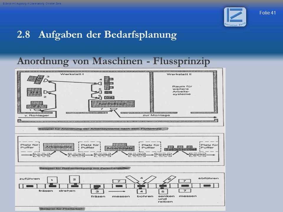 Folie 41 © Skript IHK Augsburg in Überarbeitung Christian Zerle 2.8 Aufgaben der Bedarfsplanung Anordnung von Maschinen - Flussprinzip